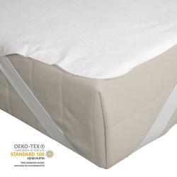 Alèse plateau lavable certifiée Oeko-Tex®